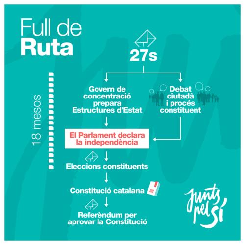 Full de Ruta